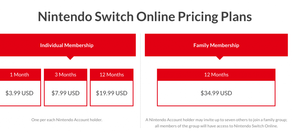 Nintendo Switch Online Pricing