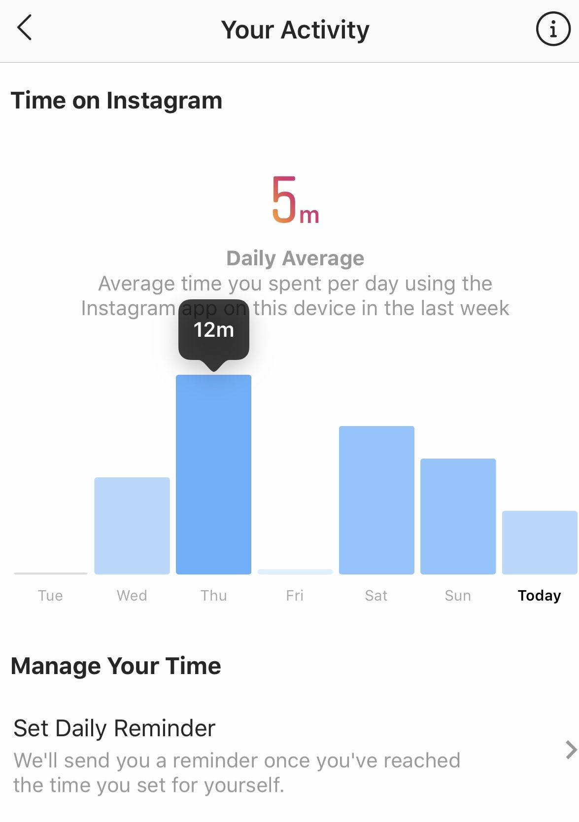 Your activity instagram