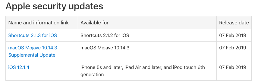 Apple Mar 2019 Update